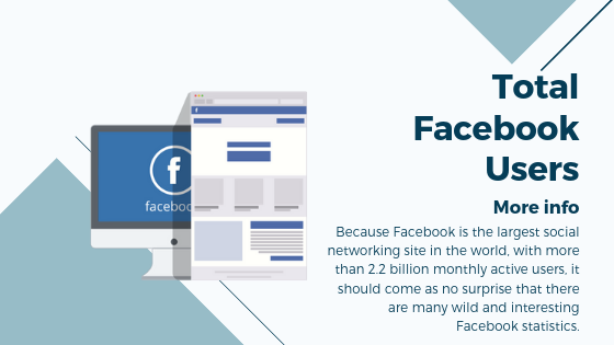 Total Facebook Users<br/>