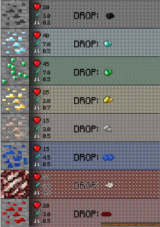 Drops - Fake Ores Mod para Minecraft 1.8/1.8.9