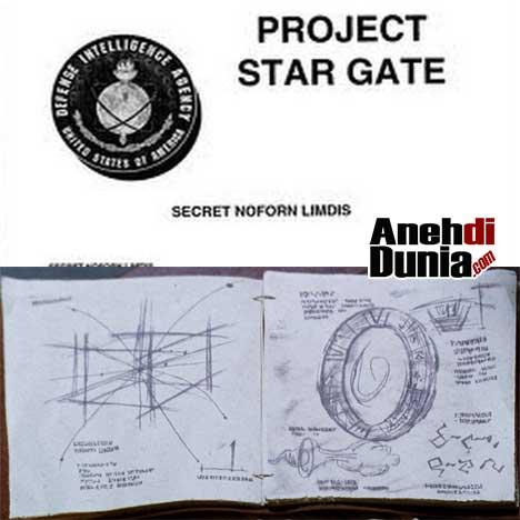 Proyek Militer Paranormal Paling Rahasia - Berita Aneh Unik