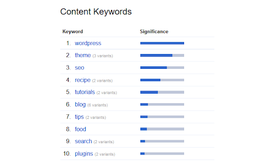 "Google Has Just Removed ""Content Keywords"" From ‎Webmaster Search Console"