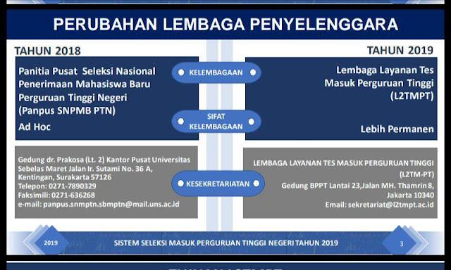 Sistem Baru Penerimaan Mahasiswa Perguruan Tinggi Negeri (PTN)