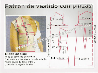www.patronycostura.com/patrónvestidoentalladodiy