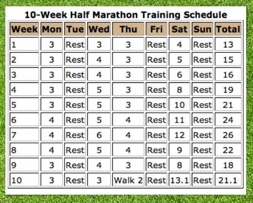 13 1 miles training week 1 life in leggings