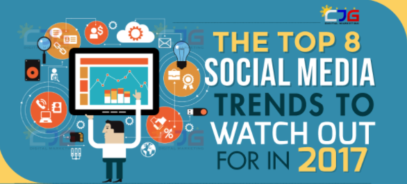 Top Social Media Trends in 2017 [Infographic]