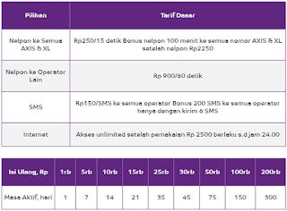 Paket Unlimited Hanya 2500! Yuk Rubah Tarif AXIS ke Reguler