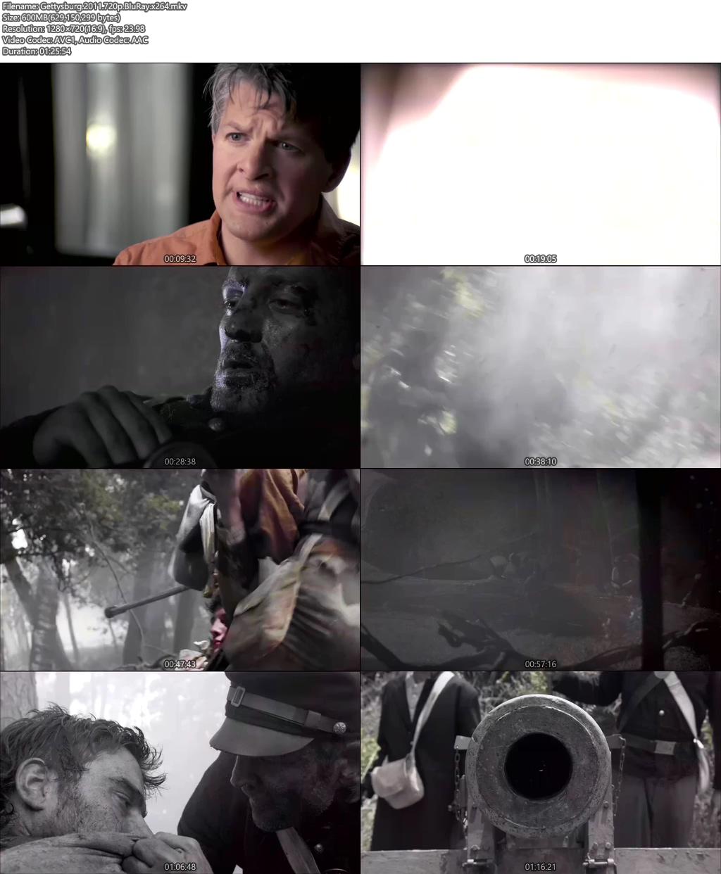Gettysburg 2011 720p BluRay x264   480p 300MB   100MB HEVC Screenshot
