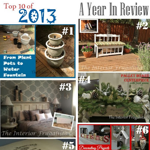 10 Most Popular Posts of 2013