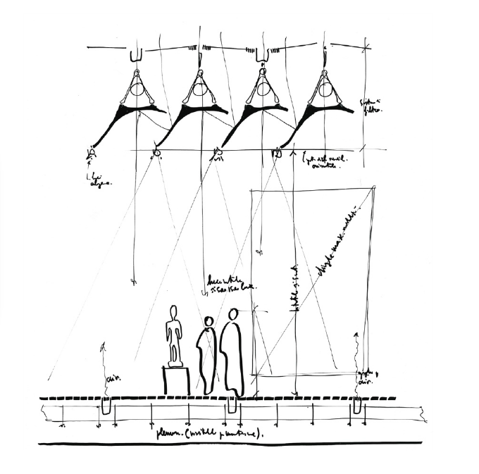 MY MAGICAL ATTIC: OVE ARUP: THE PHILOSOPHY OF TOTAL DESIGN