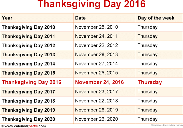 What-Day-is-Thanksgiving-2016-When-is -Thanksgiving-Date-This-Year