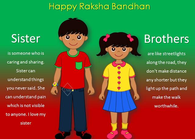 Happy Rakhi 2017 Images