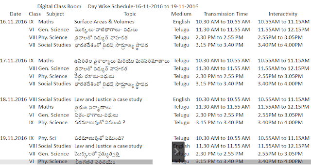 Today TS Class Digital Classes Schedule | MANA TV Programme Schedule