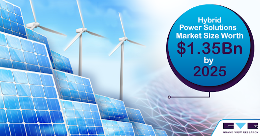 Hybrid Power Solutions: Transforming the Energy Sector