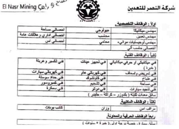 """وظائف شركة النصر للتعدين """" محاميين - مهندسين - محاسبين - اخصائيين - كاتب - فنيين - سائقين - خدمات معاونة """" - تقدم الان"""