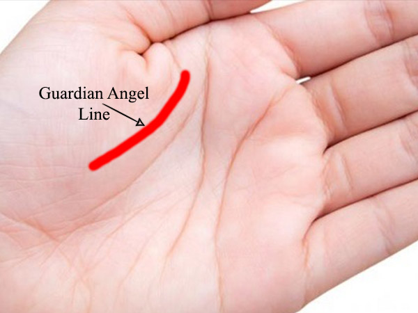 palmistry, jyotish in hindi, hast rekha in hindi, palm reading, guardian anjel line, bhagvaan ka aashirvaad