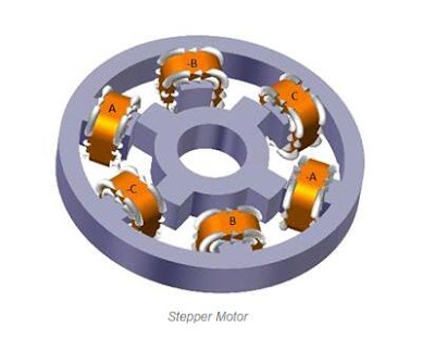Stepper Motor Control by Varying Clock Pulses