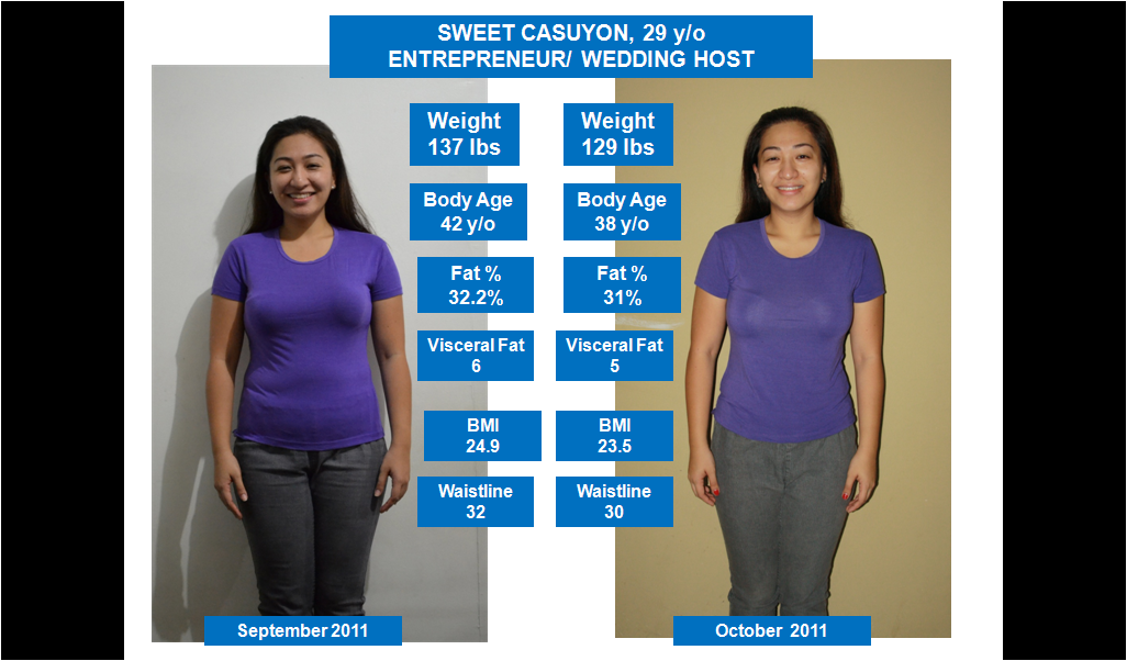 5 week diet to lose 20 pounds