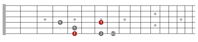 pentatonic scales tutorial