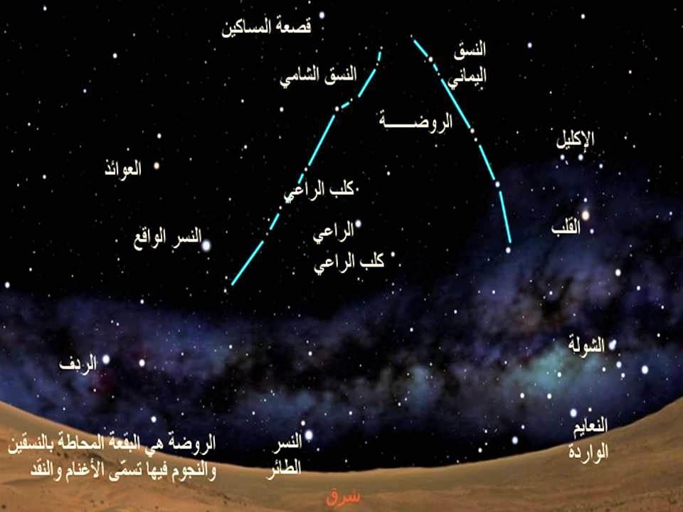اسماء النجوم عند البدو