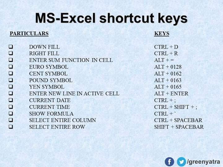 Shortcut Keys For Linux Mac And Ms Excel Techies Info