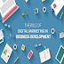 The Role of Digital Marketing in Business Development | Infographic