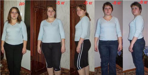 Как похудеть за неделю: фото похудевших
