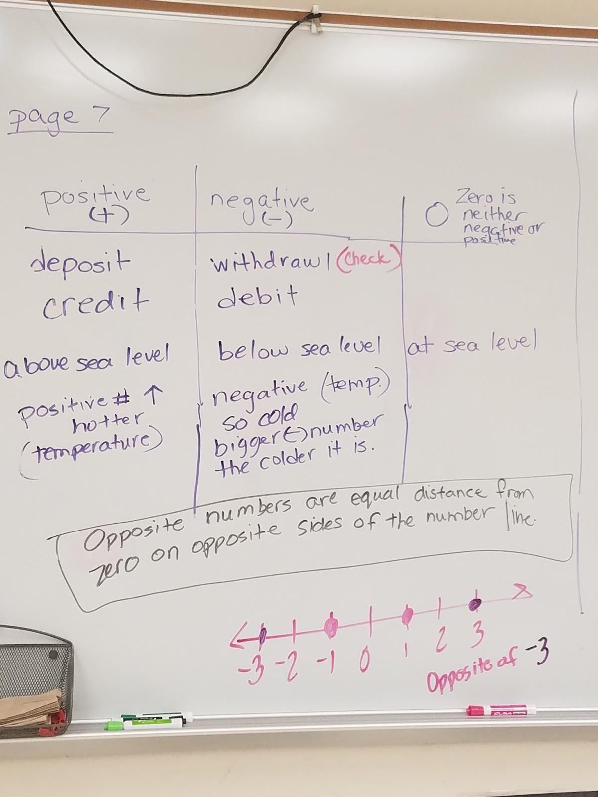 Mrs Himmel S Class