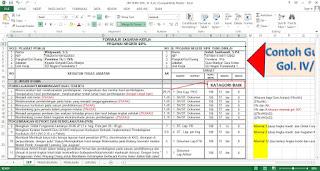 Aplikasi SKP Guru dan Penilaian Kinerja Guru