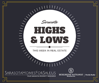 Sarasota real estate highs and lows this week