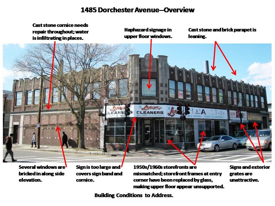 Historic Boston Inc (HBI) | Second Historic Neighborhood Centers