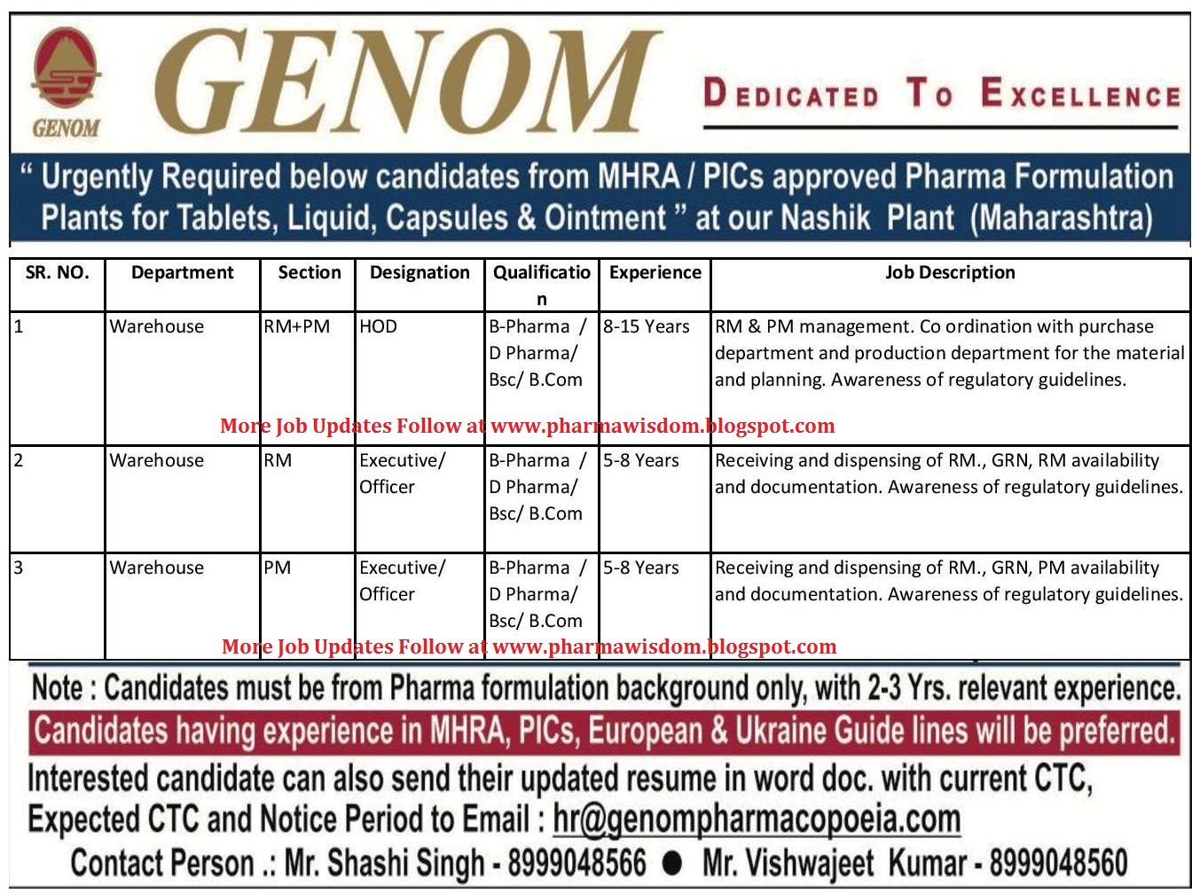 Pharma Wisdom Multiple Job Openings In Quality Assurance
