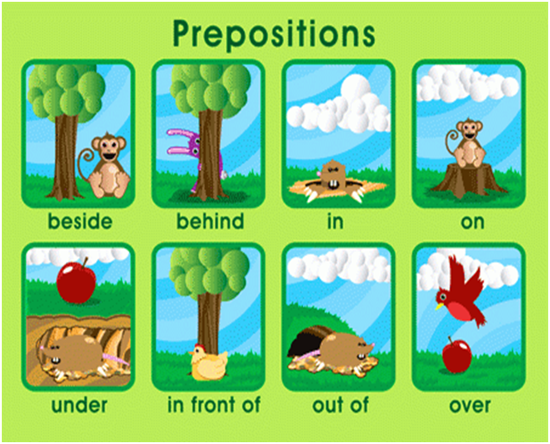 Preposition In Learn In Marathi All Complate: English Course For Children: Prepositions Of Place