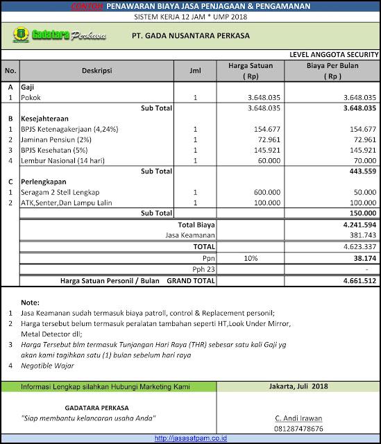 Biaya Jasa security - harga jasa satpam