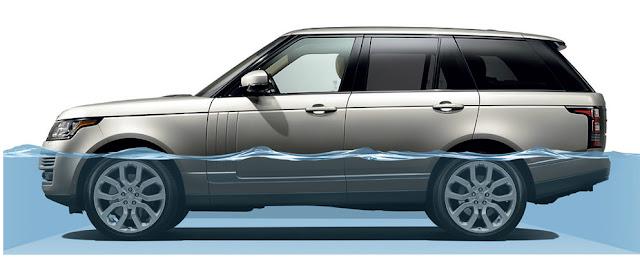 Khám phá nội thất Range Rover hạng sang 2017 Ranger%2BRover%2B%252812%2529