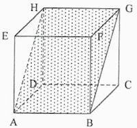 Soal UN Matematika SMP 2017 dan Pembahasan 21-30