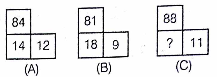 Practice Reasoning Questions SSC CGL, CHSL, CPO Exams