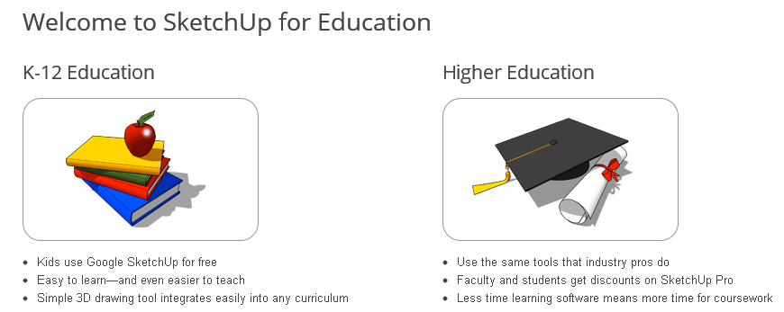 Educational Technology Guy: Google Sells SketchUp 3D
