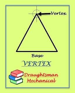 what-is-vertex
