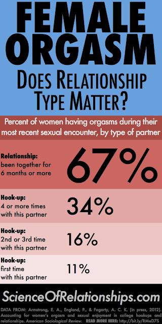 hookup eller passera Dating efter skilsmässa ensamstående pappa