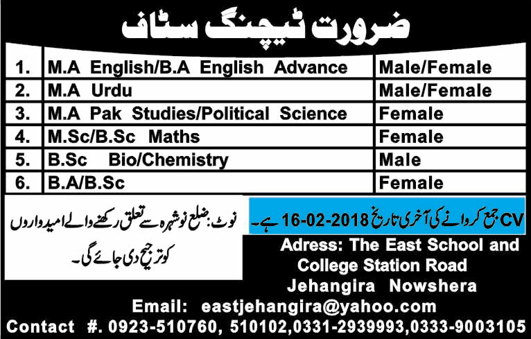 Jobs The East School And College Nowshera Feb 2018