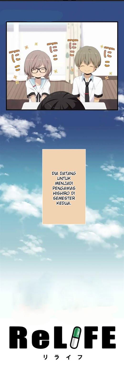 ReLIFE-indonesia