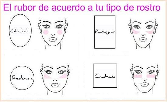 forma de aplicar el rubor en el rostro
