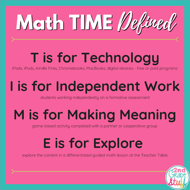 how-to-implement-guided-math-rotations