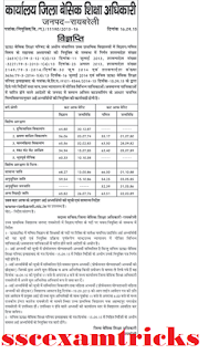 UP JRT Raebareilly Appointment News