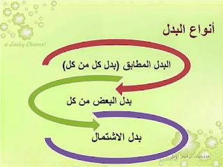 شرح درس البدل وانواعه  للصف العاشر الفصل الثاني