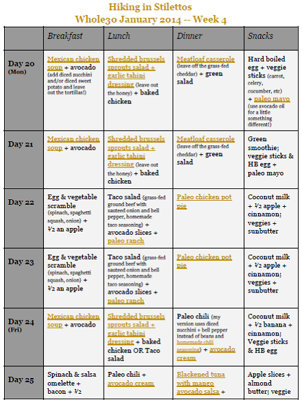 Whole 30 Meal Plan