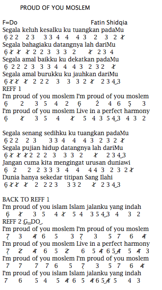 Not Angka Pianika Lagu Fatin Shidqia Proud Of Moslem