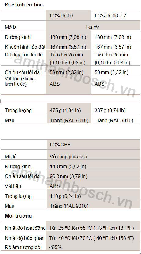 Đặc tính cơ học  loa trần LC3‑UC06‑LZ