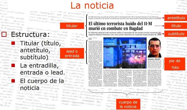 Formato Elementos De La Noticia Lengua Y Literatura