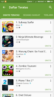 Download Game Gratis Terbaru dan Terbaik