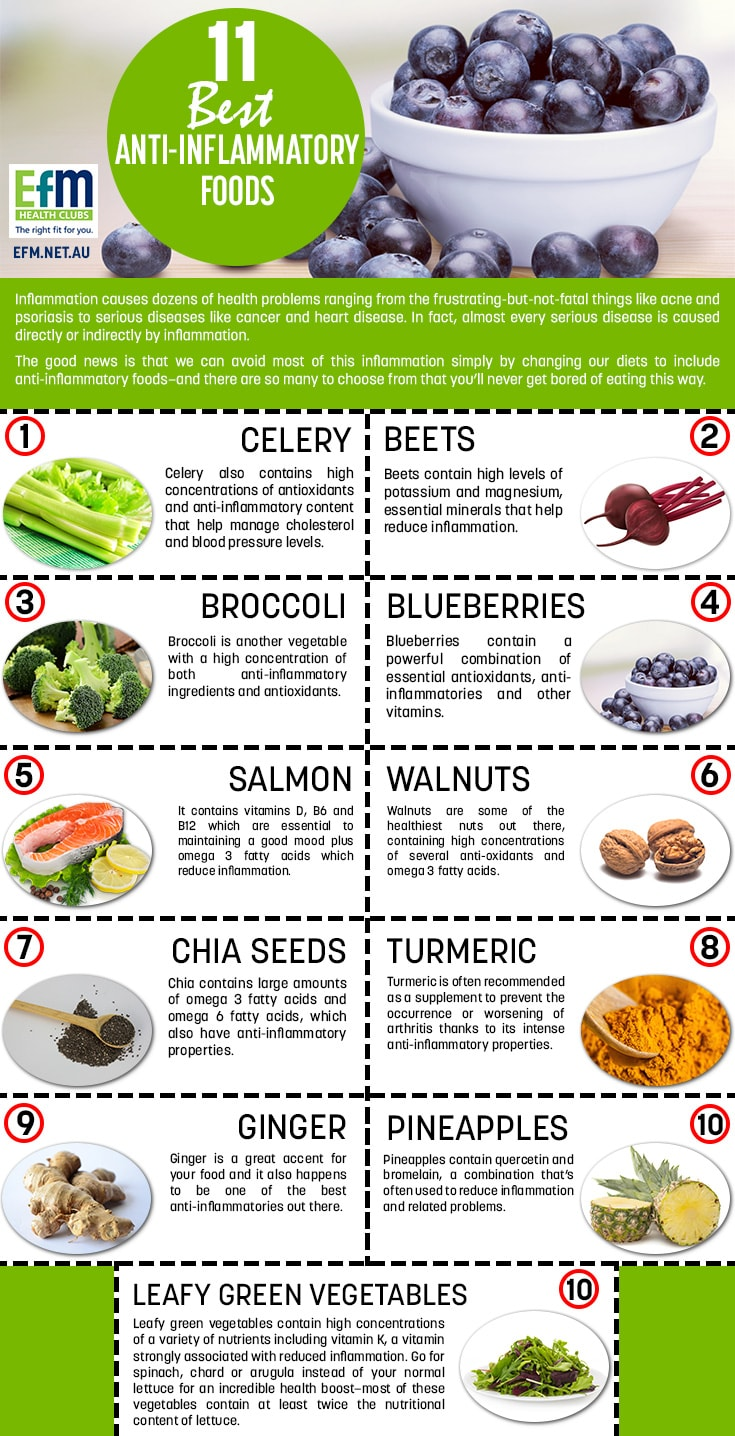 foods to stop inflammation foodfash co